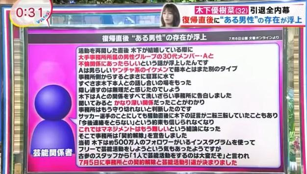 木下優樹菜30代俳優のヤンチャ系イケメンA